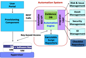 cloud_scheme_app