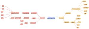 crypto=mindmap13.58.04