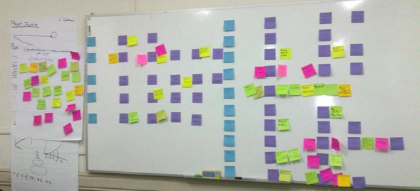 scrum_board
